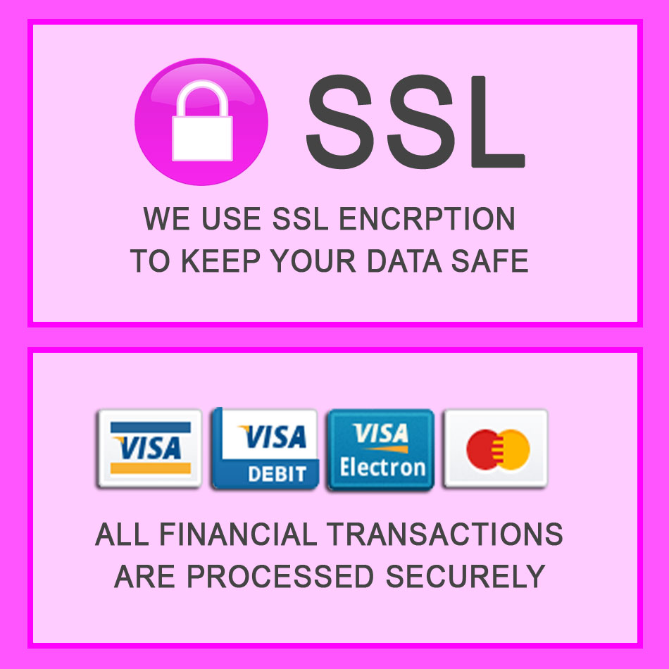 SSL Data Encryption